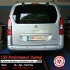 Citroen Berlingo 1.6 HDi 92 HP