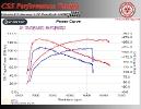 Citroen C3 Aircross 1.2T PureTech 110 HP_3