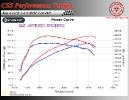 Kia Ceed 1.6 CRDI 128 HP_3